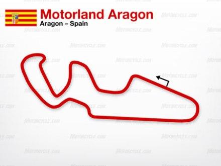 Gambar sirkuit Motorland Aragon, Spanyol