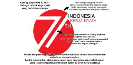 Arti dan makna logo 71 Indonesia Merdeka