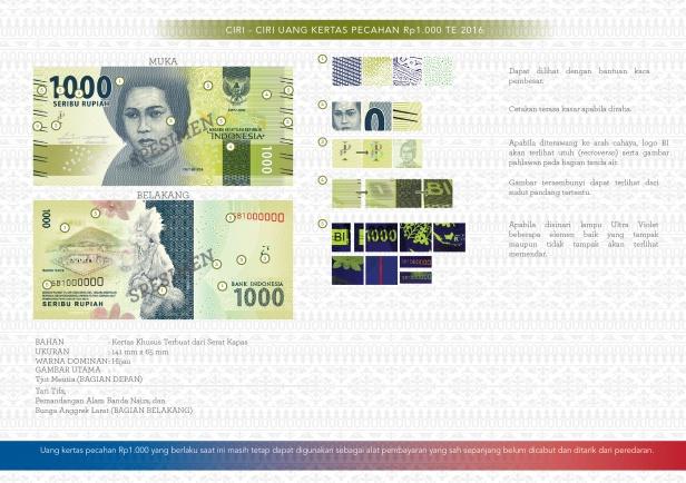 Ciri-ciri uang kertas 1000 rupiah
