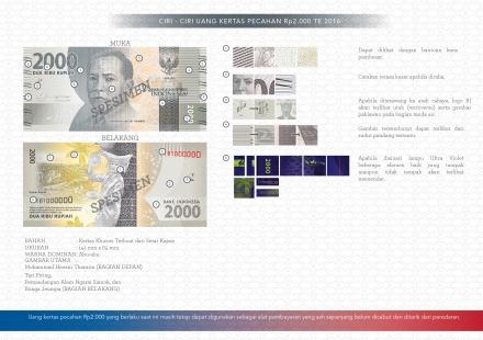 Ciri-ciri uang 2000 rupiah