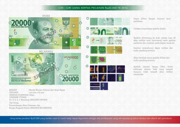 Ciri-ciri uang baru 20.000 rupiah te 2016