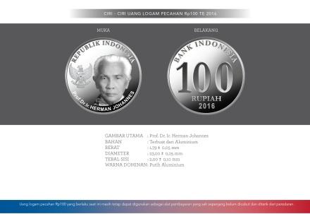 Ciri-ciri uang 100 rupiah