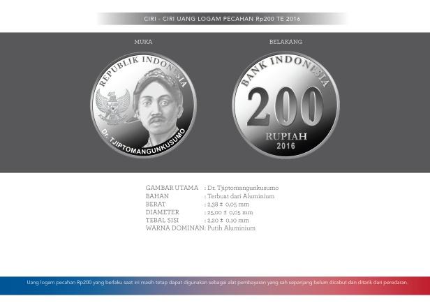 Ciri-ciri uang 200 rupiah