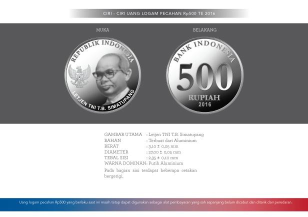 Ciri-ciri uang 500 rupiah