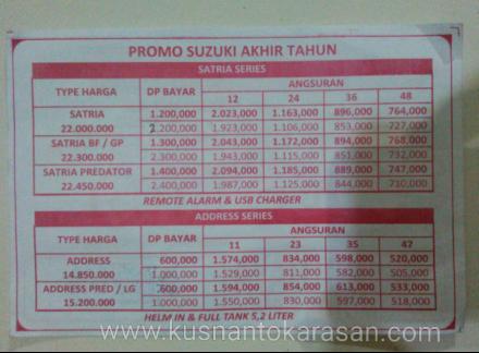 Hitungan kredit motor Suzuki di Bantul Yogyakarta