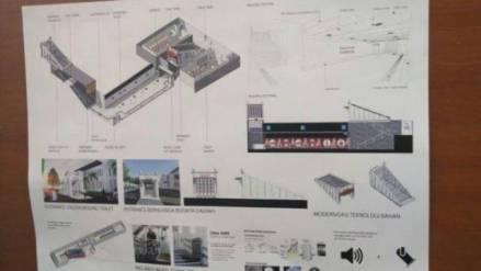 Master plan toilet Underground kawasan pedestrian Malioboro