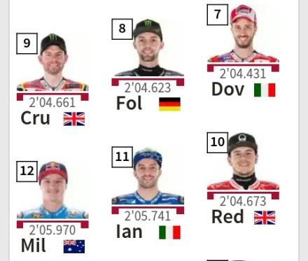Hasil Motogp Cota 2014 | MotoGP 2017 Info, Video, Points Table
